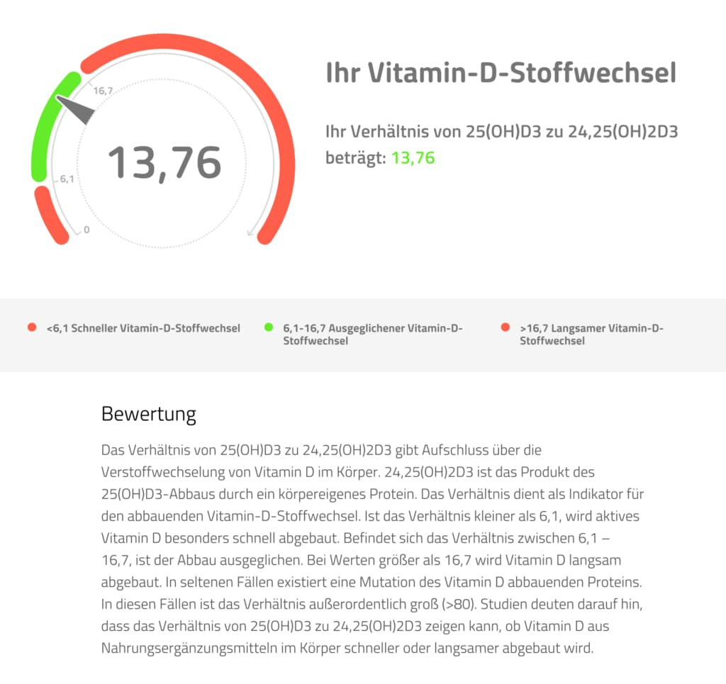 Vitamin-D-Stoffwechsel Januar 2021